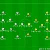 【マッチレビュー】CL1回戦1stレグ オリンピック・リヨン対バルセロナ