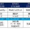 疲労抜きジョグ 5000mPB更新連発の要因(ヴェイパーネクスト以外)