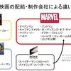 【初心者向け】アメコミ映画の仕組みがよくわかる解説!