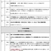 フランス留学準備3 大使館提出書類まとめ【最新2016年夏】