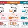 ワイモバイル9月からはお値段そのまま容量増量。快適回線で3GB1480円~