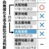 大阪朝鮮学園側 高校無償化訴訟
