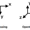 Processingで3Dグラフィックスを扱う上での注意点