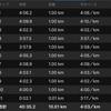【あと4日】レースペース10キロ設定4:05/km