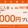じぶん銀行からau PAYチャージで1000円プレゼント