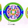 モータの磁束密度分布