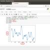 matplotlibでGoogle日本語フォントを使う