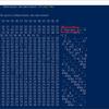Microsoft Defender Antivirusの定義ファイルの中を見たい。
