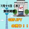 【7/11 東京時間】ポンド円の日足レンジブレイクに注目!!