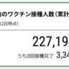 ワクチン第5便が成田到着