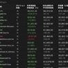 米国株の個別銘柄ポートフォリオ(2021年4月)
