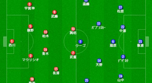 浦和レッズvs横浜F・マリノス マッチレビュー 2018J1第4節 アラバロールだろうが偽SBだろうが