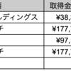 9月の株式取引・配当・優待+FXまとめ