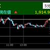 後場の株価値下がり率ランキング2021/4/23