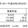 キヤノン(7751)の2017年12月期第2四半期決算