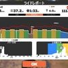 【ロードバイク】ZwiftでSSTトレーニング1日目_20201111