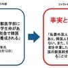 池上彰氏、TBS の番組で「加計学園に投じられる税金で韓国の獣医師が養成される」とデマを流す