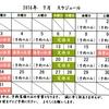 7月1日(金)より、「はこきび」再開いたします。7月中は予約者様のみの営業。
