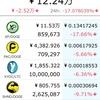 仮想通貨をコツコツ積み立てて億を目指す(1/26) 大事件!coincheckがハッキングか⁉︎