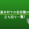 【人狼ジャッジメント】初心者必見!基本村での役職ごとの立ち回り【人狼J】