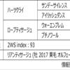 POG2020-2021ドラフト対策 No.113 レゾンドゥスリール