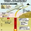 MOP:地中貫通型爆弾 B-2とB-52Hに統合されており、GPSを使用して誘導される 自衛隊にも導入