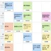 京大農学部1年後期の時間割(Part2)