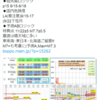 【地震予知】磁気嵐ロジックでは国内危険度は9月15~17日はL4(要注意)!特に東南海・東日本・北海道!国内M7+の空白期間が1000日超え!『ハーベストムーン』が『南海トラフ地震』などの巨大地震のトリガーに!?