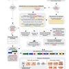 ゲノムのCRISPR座位を見つけるwebツール CRISPRCasFinder