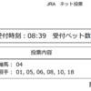 【オークス(優駿牝馬)最終予想2020】無料でG1買い目公開!