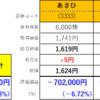 2020 東証 大納会