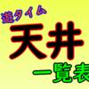 【遊タイム一覧】一目でわかる遊タイム搭載機と発動・恩恵まとめ [9/18更新]