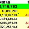 478万円減】投資状況 2021年10月第1週