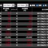 NEET生活〜64日目〜