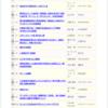 【Amazon】「アマゾンで売れたビジネス書」トップ200冊(9/23〜9/29)