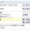 IPO 7077ALiNKインターネット 当落発表 & 4484ランサーズ 4482ウィルズ ブックビルディング完了