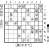 指し将棋「最後の審判」(ネタバレ注意)