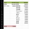 借金おじさんのリアル家計簿!誰か助けて。。。