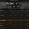 【WOT】MJBの進撃戦数はアジア一位ぃいいい!? なお勝率は・・・