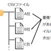 Pythonでダブルクォーテーション囲いのCSVファイルを作成する