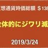 【カルダノとトロン以外ちょい下げ】2019/3/24 仮想通貨時価総額15兆4000億