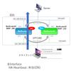 NetScaler ロードバランサ設定⑥ HA 1アーム構成+管理用ポート構成でのHA切り替わり動作確認