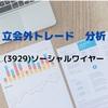 【立会外トレードの分析】3929 ソーシャルワイヤー