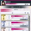 AiKaBuアイカブ日記(4/22・23)