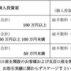 IPOにお薦めの証券会社17 岡三証券の取引ルールをさくっと解説