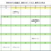 親善スポーツ大会  練習日日程 (更新)