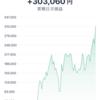 仮想通貨始めたら1日で30万増えて笑いが止まらんのだがwwww