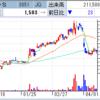 日本一ソフトウェア「魔界戦記ディスガイアRPG」復旧見込み立たず、株価はどうなる!? チームスピリット、レアジョブは株式分割S高!
