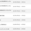 2021.12.22~26 全日本フィギュア、さいたまスーパーアリーナ開催に決定
