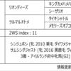 POG2020-2021ドラフト対策 No.200 ジャンドゥーヤ